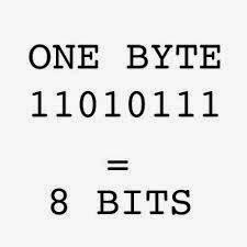 Definisi Byte