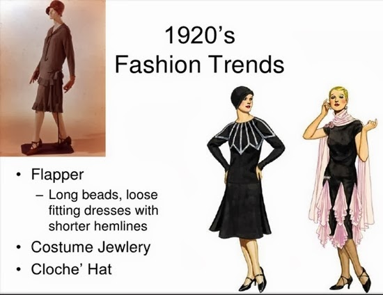 Fashion History 1900 1920 Decades Textile Learner