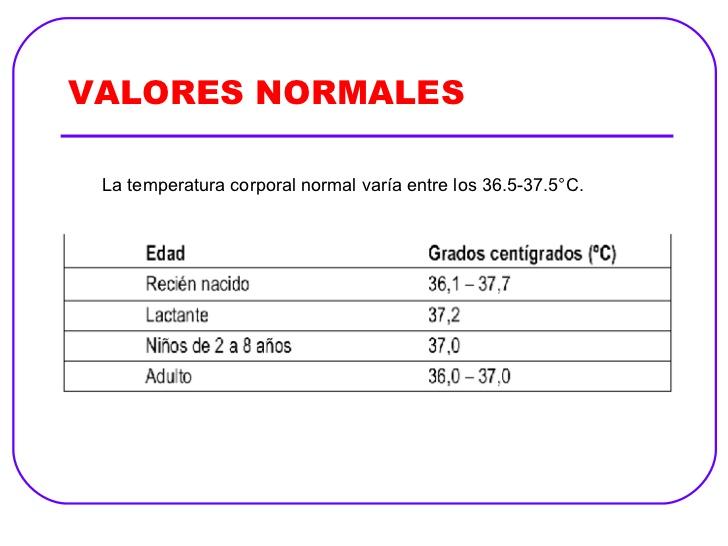 cual es la temperatura normal del cuerpo de un nino