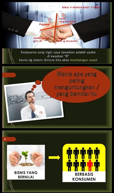 http://www.organiknasaku.com/2018/03/peluang-bisnis-nasa-082334020868.html