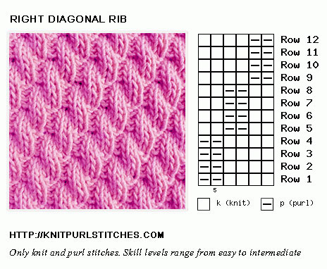 Right Diagonal Rib Knit Purl Stitches