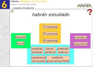 http://www.ceipjuanherreraalcausa.es/Recursosdidacticos/SEXTO/Lengua/U07/0704_02.htm