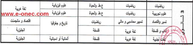 جدول ومواد اجراء امتحان المستوى دورة ماي 2018 للسنة الثالثة ثانوي