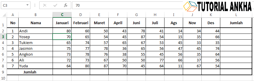 Cara mudah menggunakan Rumus Sum di Microsoft Excel