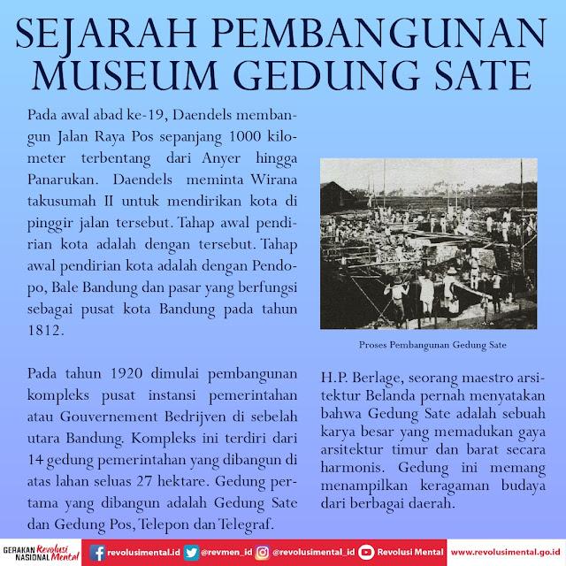 sejarah museum gedung sate