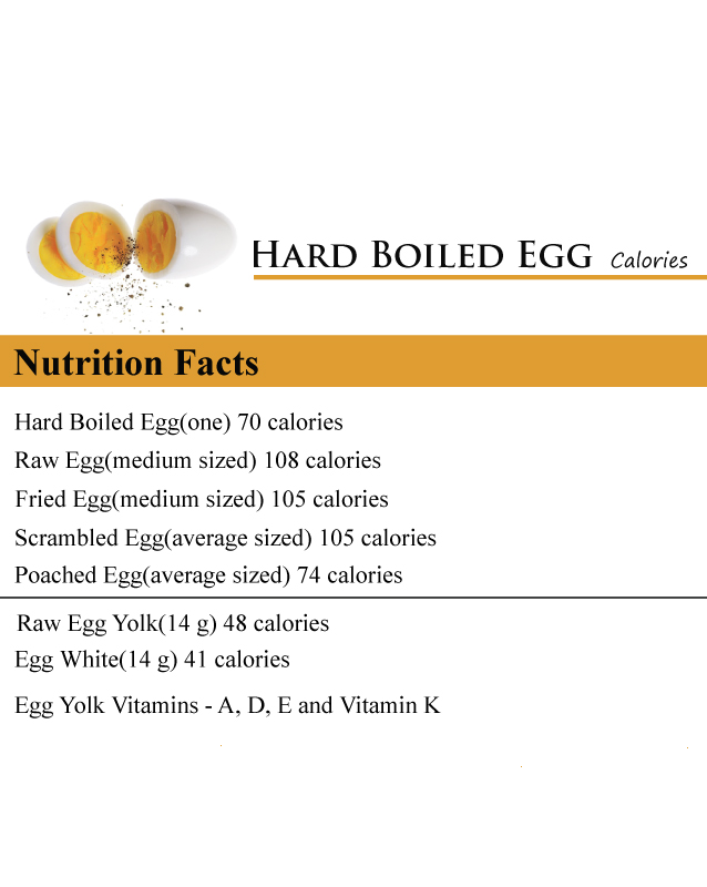 Calories In Hard Boiled Egg 1