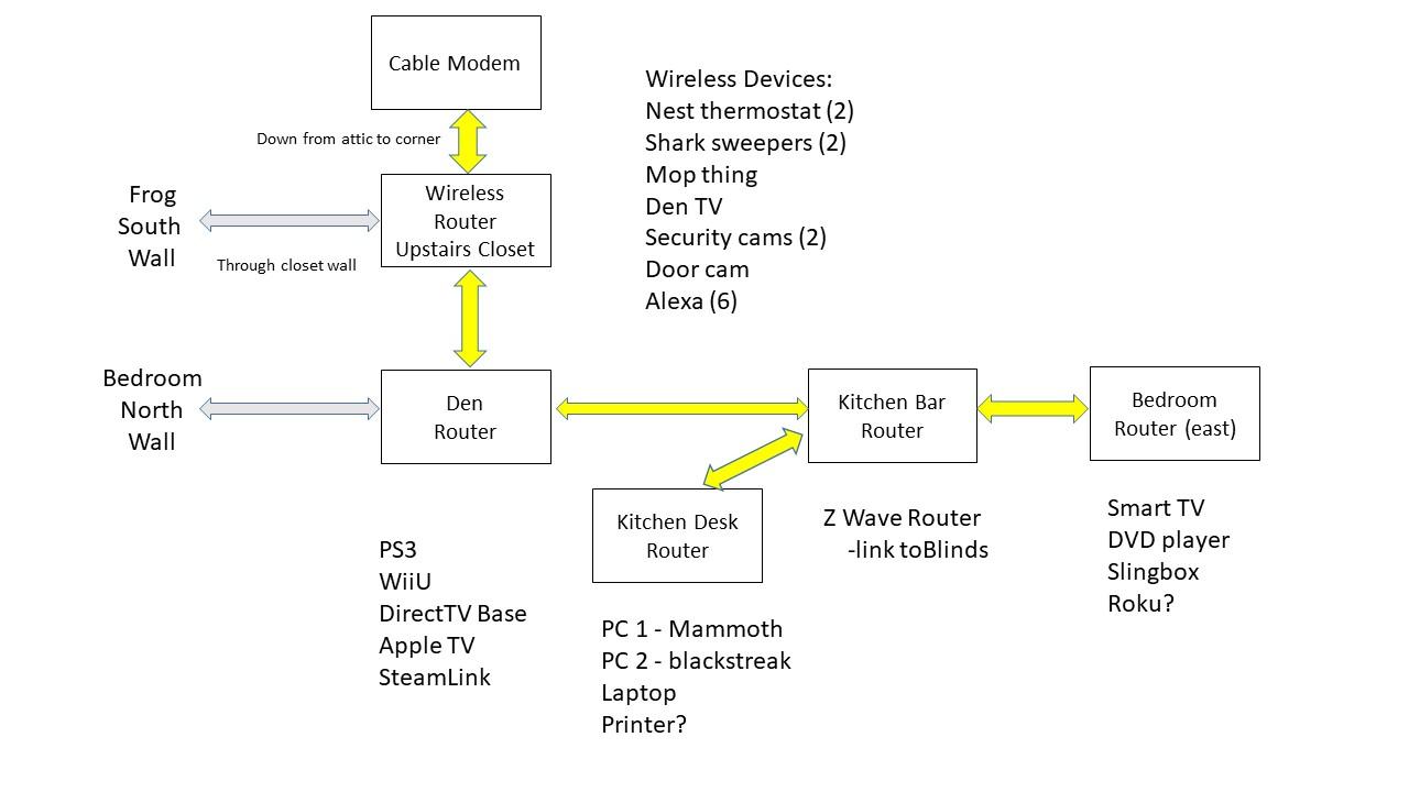 Specialed Wii U Wire Diagram