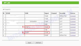 Review Singkat Tentang Tp-Link TL-WA7210N