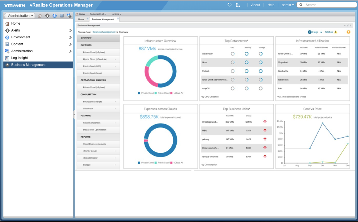 Vbulosity vmware vrops a quick look at whats new in vrops 65 vmware announced the release of vrealize operations manager vrops 65 vrops is vmwares popular cloud and software defined datacenter sddc monitoring xflitez Images