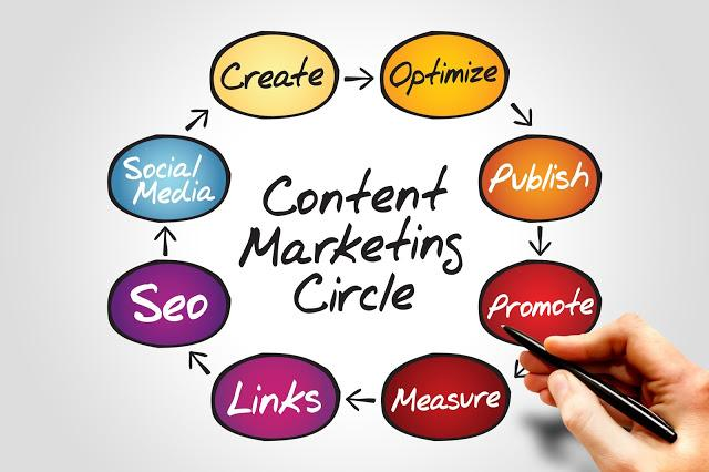Agencia marketing contenidos