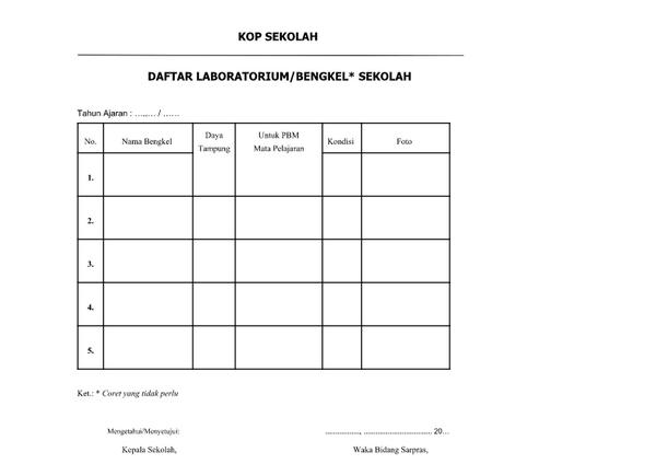 Download Daftar Laboratorium Bengkel Sekolah