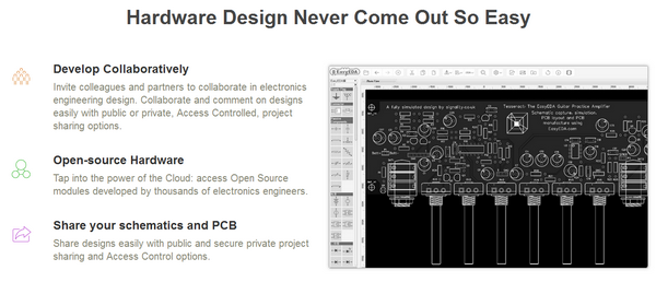 RPiBlog: Online Circuit Simulator and PCB design software