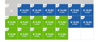 Livorno Aquariumのチケット料金