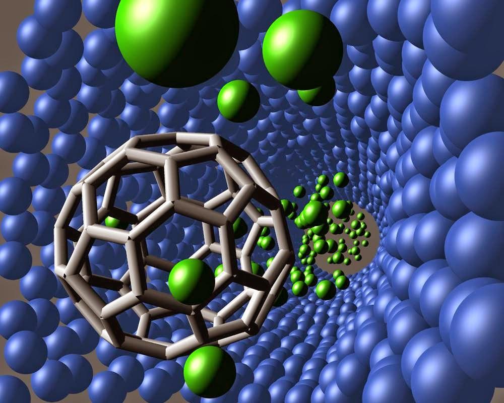 Apa Itu NanoTeknologi.? - Digital Informasi