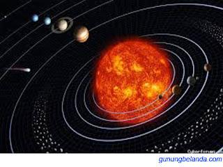Pusat Dari Tata Surya Adalah Bumi