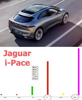 pareri jaguar i-pace suv electric rival tesla