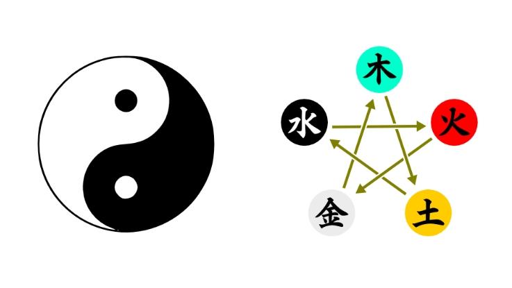 人文研究見聞録: 陰陽師とは?(...