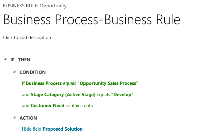 Microsoft Dynamics CRM Business Rule On Business Process Flow In - How to write a business process