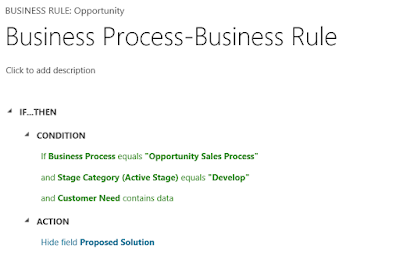 Microsoft Dynamics CRM: Business Rule on Business Process