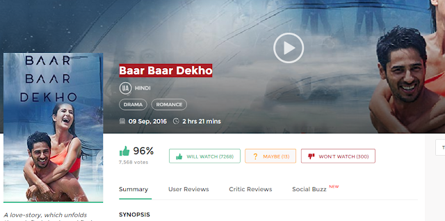 Baar Baar Dekho (2016) Full Hindi Movie in HD 720p avi mp4 3gp hq free