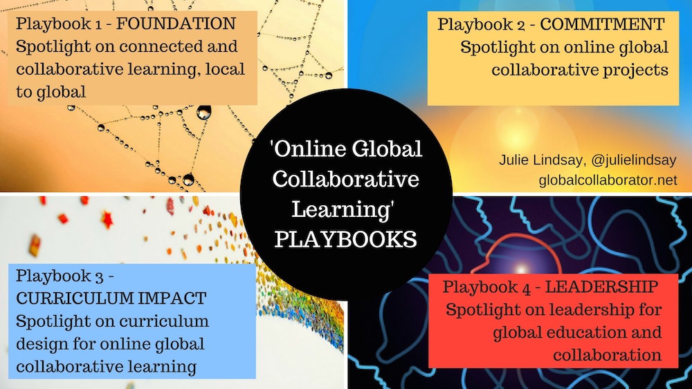 Collaborative For Teaching And Learning ~ The global educator