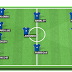 Chelsea Vs Inter Milan: possible starting  X1 , Prediction, and Team News