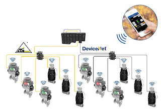 Valve Communication Networks