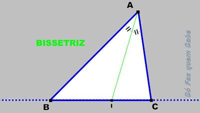 Bissetriz relativa ao ângulo A do triângulo.