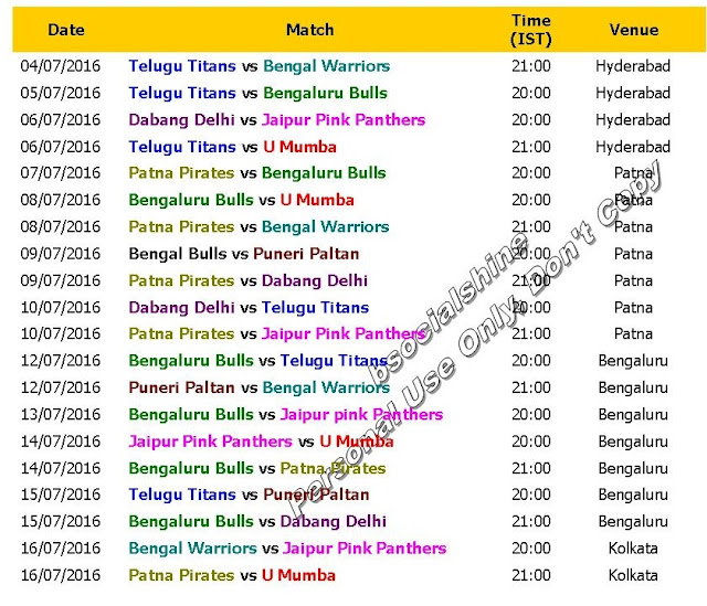 Pro Kabaddi League PKL 4 June 2016 Schedule & Time Table,pkl season 4,PKL 4 June 2016 Schedule,Pro Kabaddi League PKL 4 2016,Sports League,Best,Kabaddi,full schedule,detail fixture,best,all matches,time table,schedule,Pro Kabaddi League 4 2016,Pro Kabaddi League 4 2016 Full Schedule,matches,Mumbai,Jaipur,Delhi,Bengaluru,Pune,Kolkata,Vizag,Patna,match points,final,semi final 1,semi final 2,India,Kabaddi india,Pro Kabaddi PKL season-4 2016 full schedule and time table.  click here for more detail...   Pro Kabaddi Teams : Telugu Titans,  Bangalore Bulls,  Dabang Delhi, Warriors Bengal,  Jaipur Pink Panthers,  U Mumbai,  Patna Pirate,  Puneri Paltans,