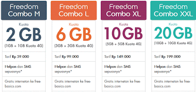 Daftar Harga Paket Data Freedom Indosat Ooredoo