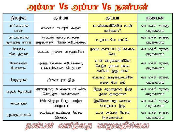 Kudiyarasu Dhinam Tamil Greetings