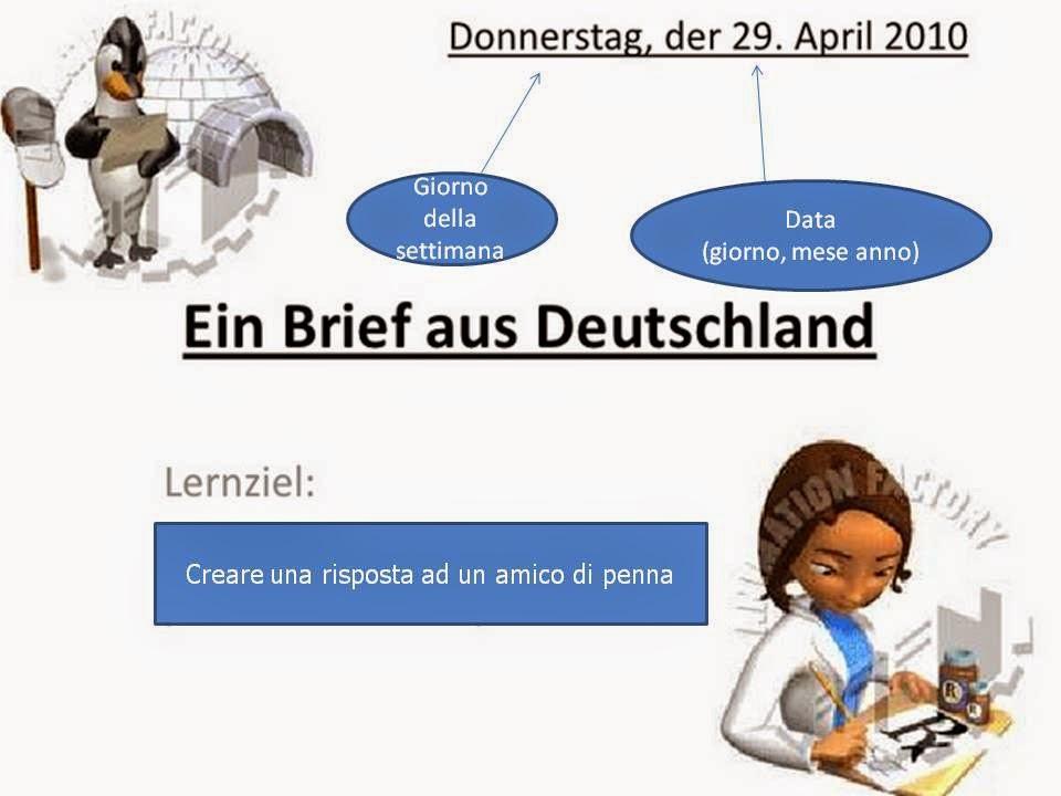 Klasse Iii Der Brief Wie Schreibt Man Einen Brief Auf Deutsch