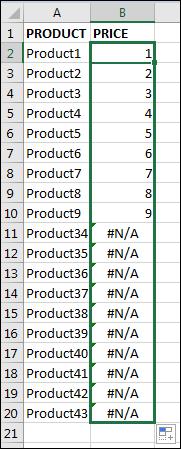 Excel'de Vlookup Fonksiyonu Kullanımı
