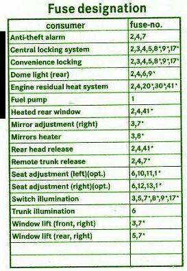 wiring free: Fuse Box Diagram Mercedes C230