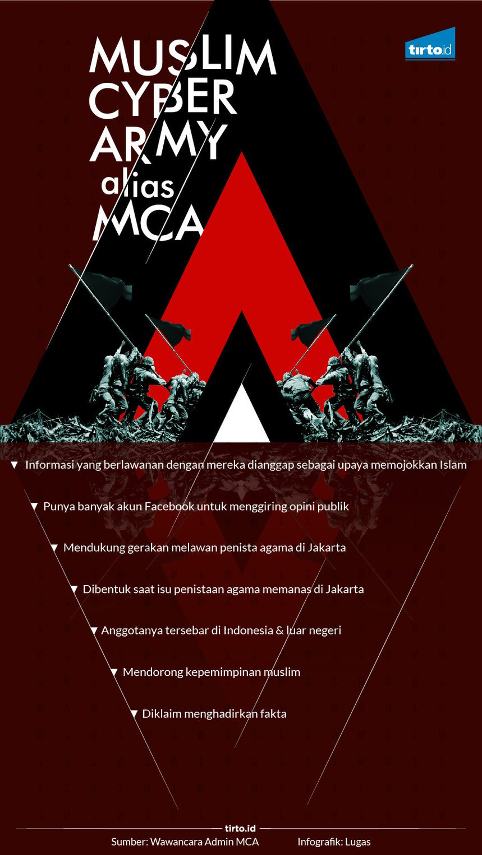 Aliran Dana ke MCA Harus Dibuktikan Polisi Agar Tak Jadi Hoaks