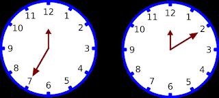 Soal Matematika Kelas 4 SD Bab 5 Pengukuran Sudut, Waktu, Panjang, Berat dan Kuantitas dan Kunci Jawaban