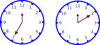 Sudut terbentuk oleh dua ruas garis yg saling  Soal Matematika Kelas 4 SD Bab 5 Pengukuran Sudut, Waktu, Panjang, Berat dan Kuantitas dan Kunci Jawaban