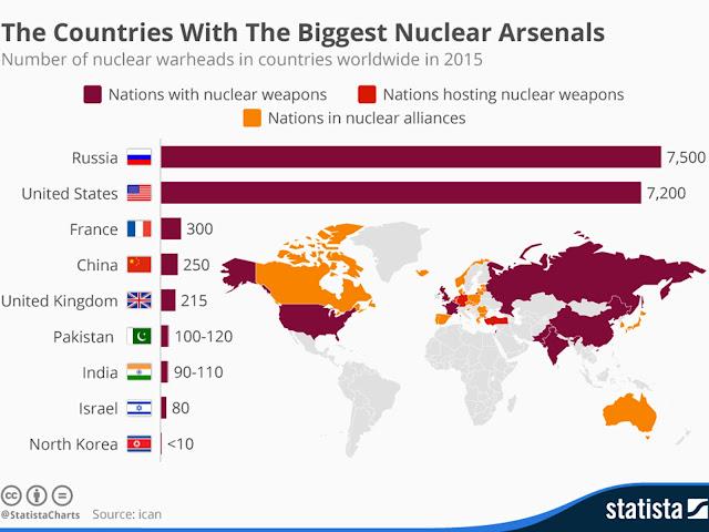 Trung Quốc Không bao giờ công nhận Ấn Độ và Pakistan là cường quốc Hạt nhân