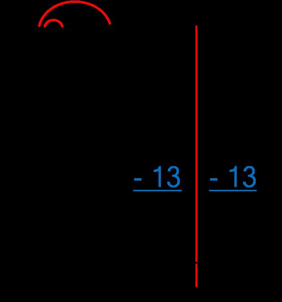 Solve Multi-Step Equations - pd1_math_2015-16