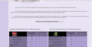 Situs Web yang Menampilkan Kebutuhan Daya VGA Card