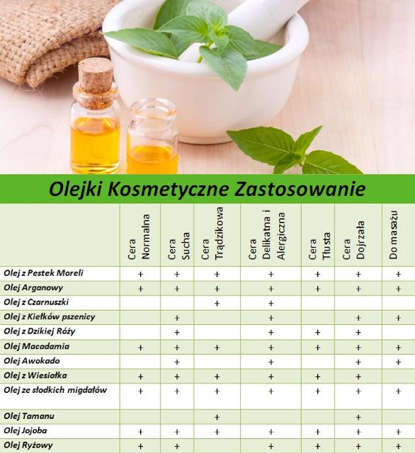 olejki-kosmetyczne2.jpg