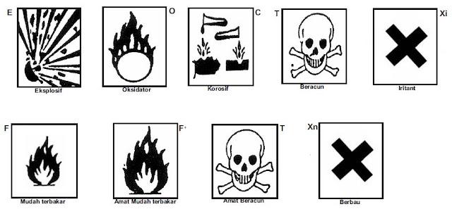 Arti Lambang dan Simbol-simbol Bahan Kimia Berbahaya di Dalam Laboratorium