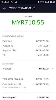 income uber
