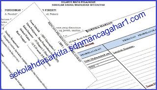 Komponen Pelengkap Adminstrasi Guru Kelas/Wali Kelas