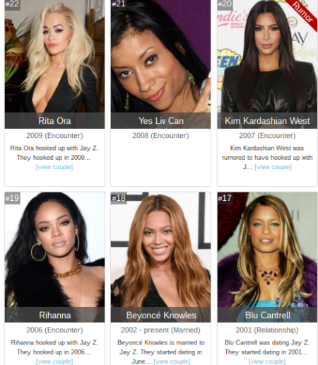 A list of jay z ex girlfriends