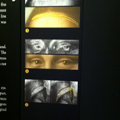 Secrets of the Mona Lisa: veil, eyes, sleeves