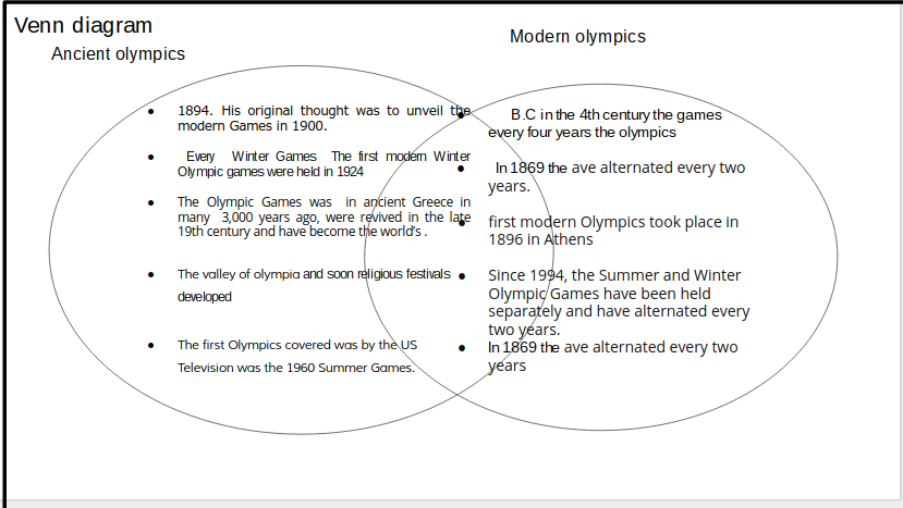 Venn diagram olympic games wiring diagram fui panmure bridge school ancient modern olympics rh pbsfuif blogspot com fun venn diagram activity make your own venn diagram ccuart Image collections