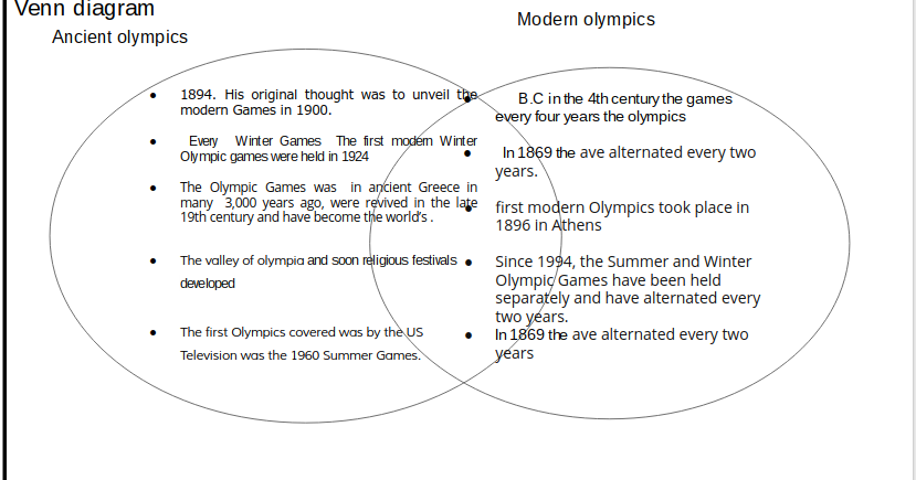 Games on ancient and modern olympics venn diagrams basic guide fui panmure bridge school ancient modern olympics rh pbsfuif blogspot com us and rome venn diagram ccuart Gallery