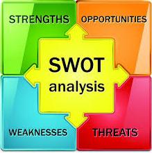 modul pembelajaran dengan analisis swot