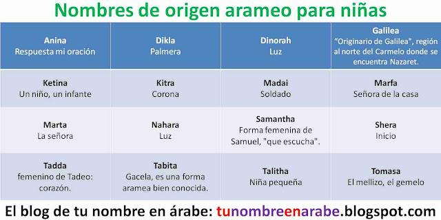 Nombres de origen arameo para niñas
